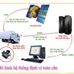 Lợi ích của thiết bị định vị GPS cho xe tải